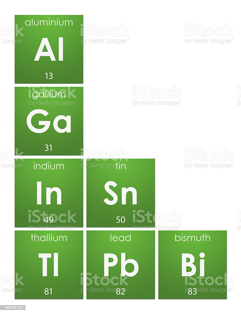 Periodic Table: other metals (chemical elements) stock photo