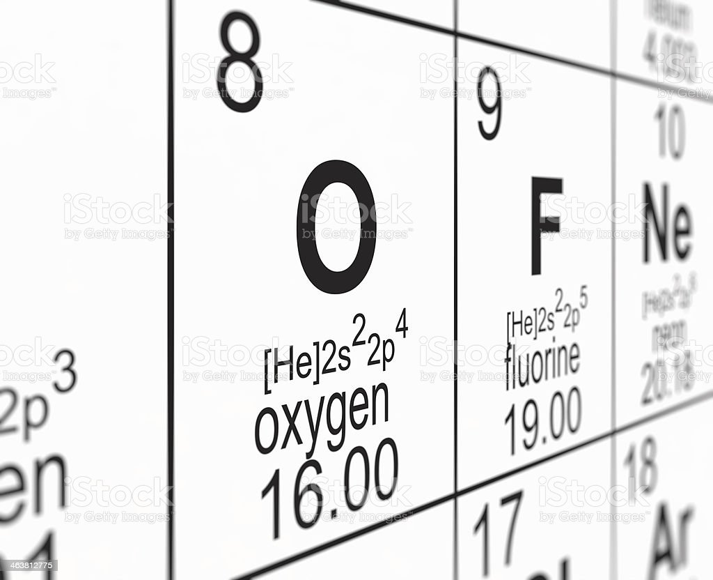 Periodic table oxygen facts image collections periodic table images oxygen facts periodic table image collections periodic table images periodic table of elements oxygen images periodic gamestrikefo Images