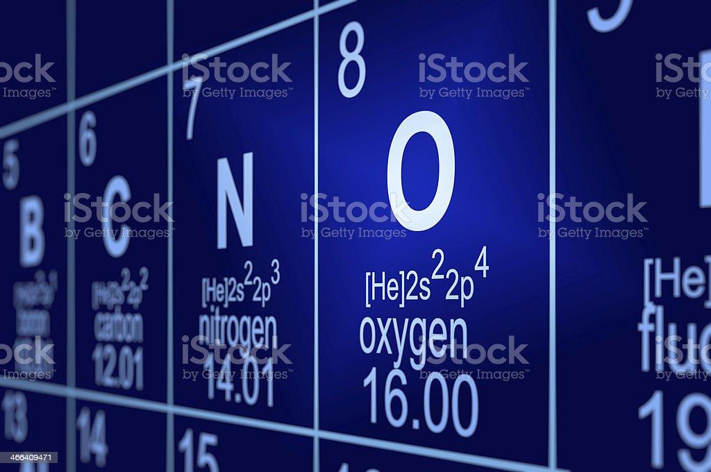Periodic table oxygen stock photo 466409471 istock periodic table oxygen royalty free stock photo urtaz Gallery