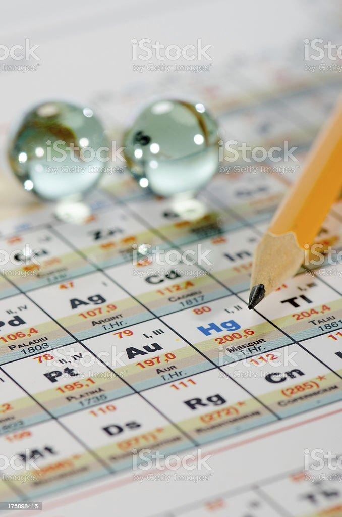 Periodic table stock photo