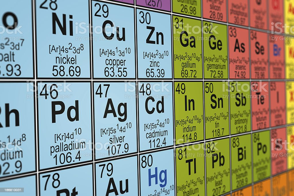 Periodic Table royalty-free stock photo