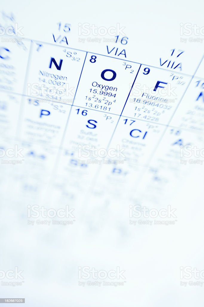 Periodic Table Science royalty-free stock photo