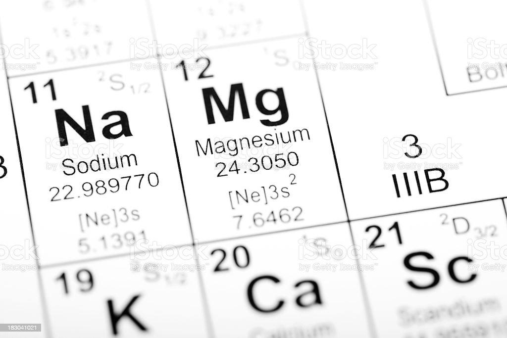Periodic Table Sodium and Magnesium stock photo