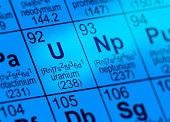 Periodic Table Uranium