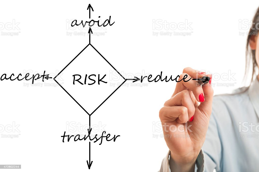 Person drawing a flow chart of risk managements stock photo