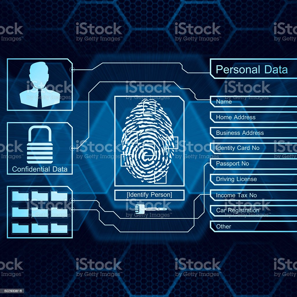 Person identity stock photo