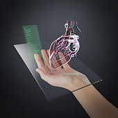 Personal Heart Health Control Technology
