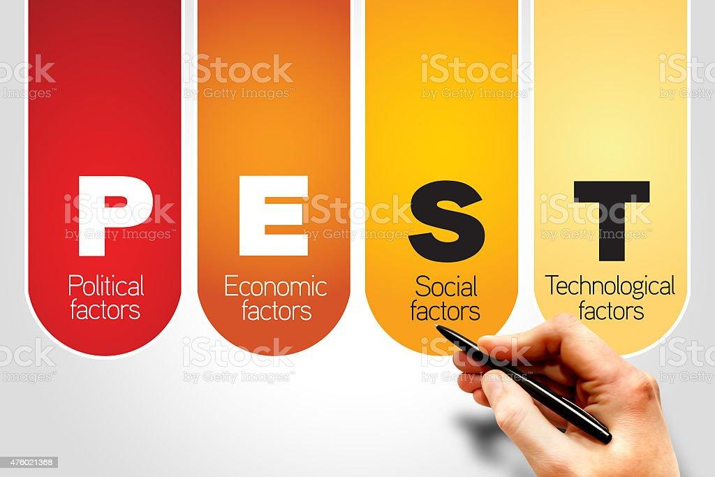 Pest Business stock photo