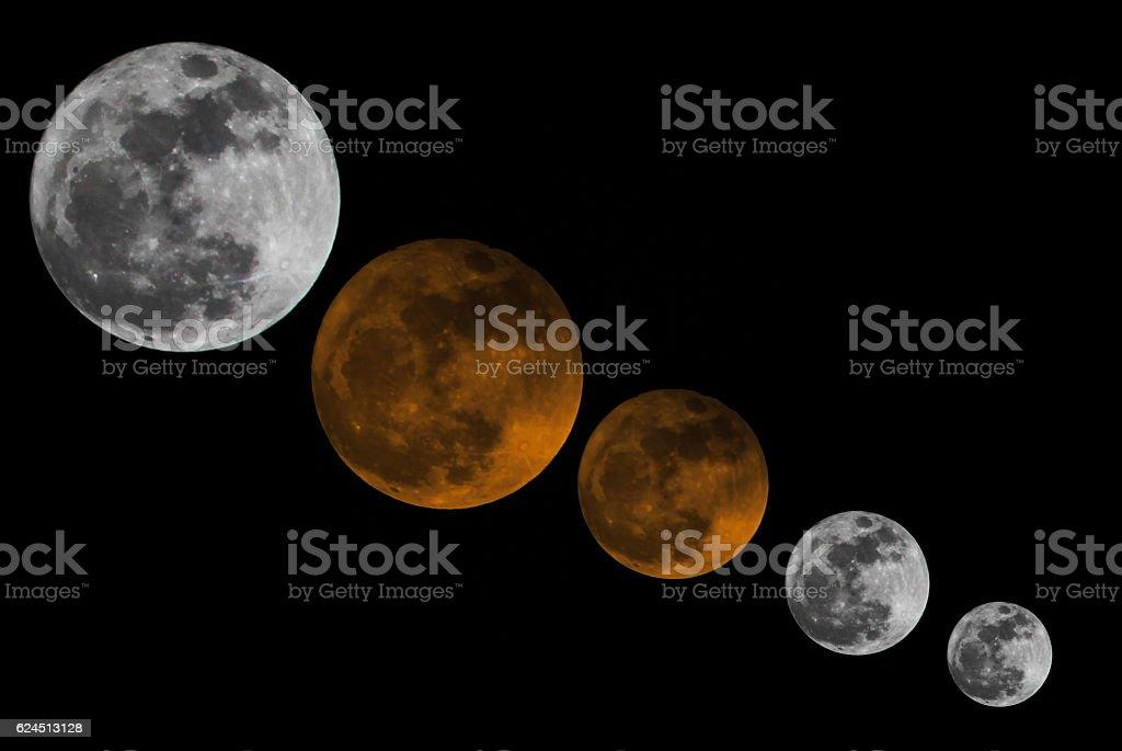 Phenomenon Super Moon, Super moon, full moon, Half Moon, moon, sky