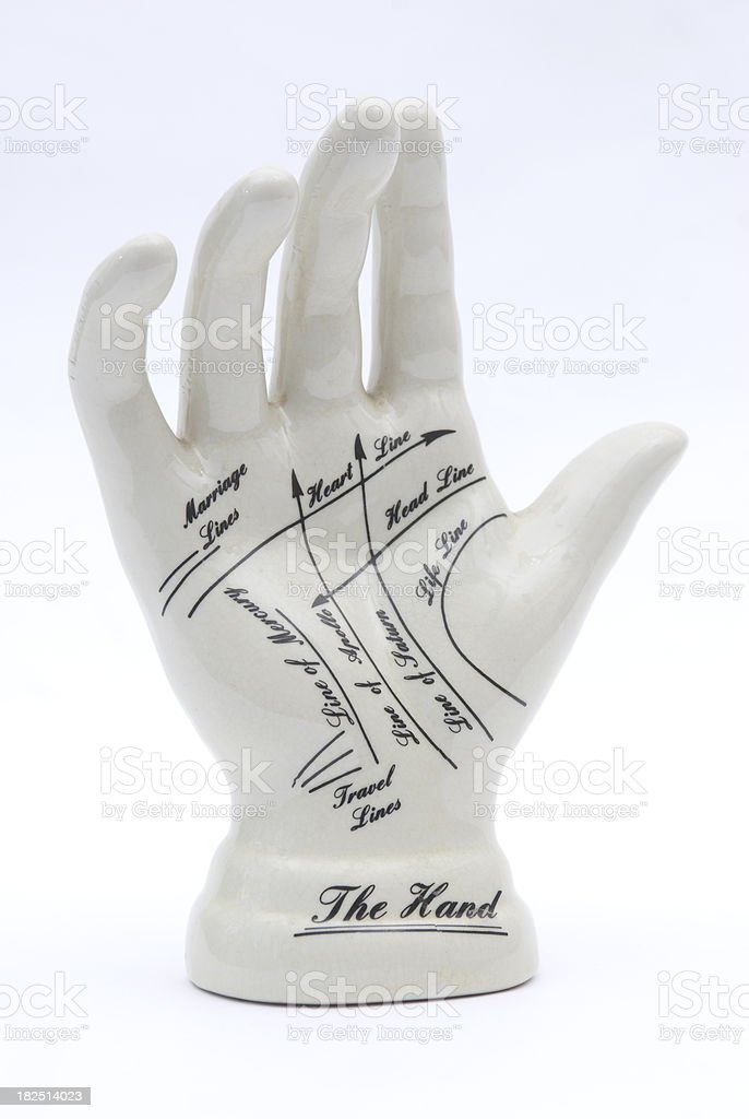 Phrenology or Palmistry Hand stock photo