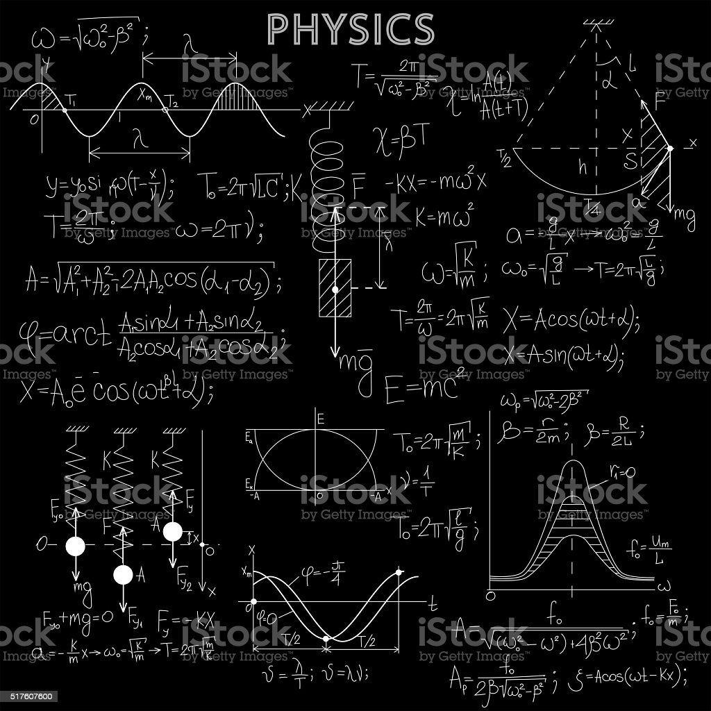 physics formulas on a blackboard stock photo