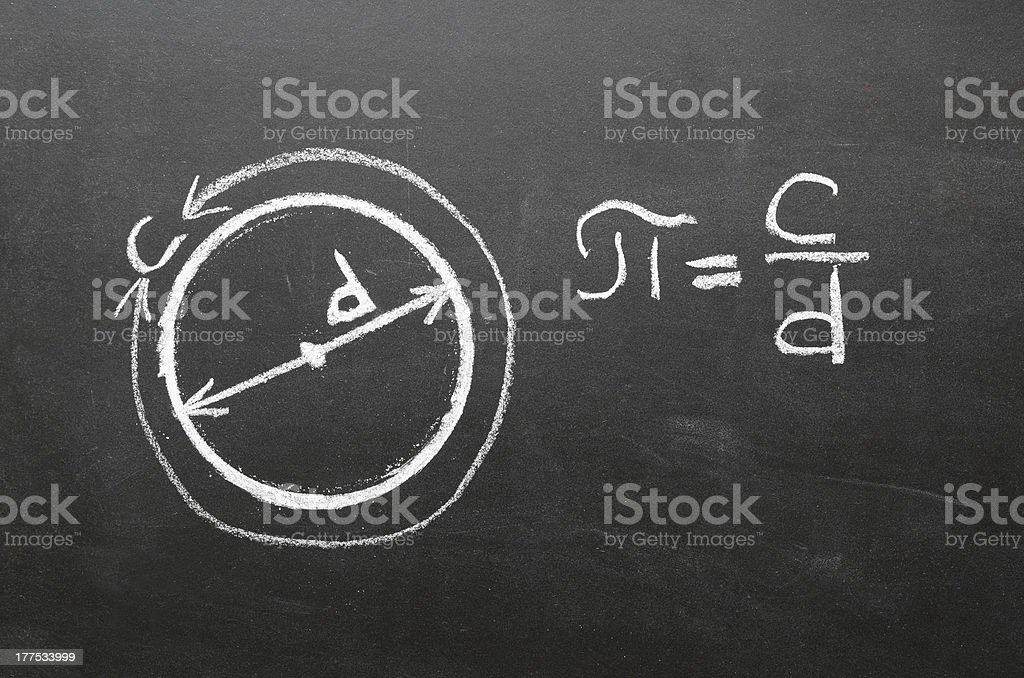 Pi definition stock photo