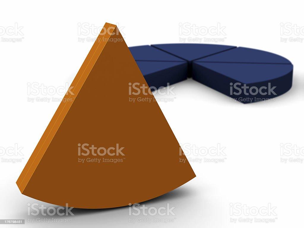 pie chart 2 royalty-free stock photo