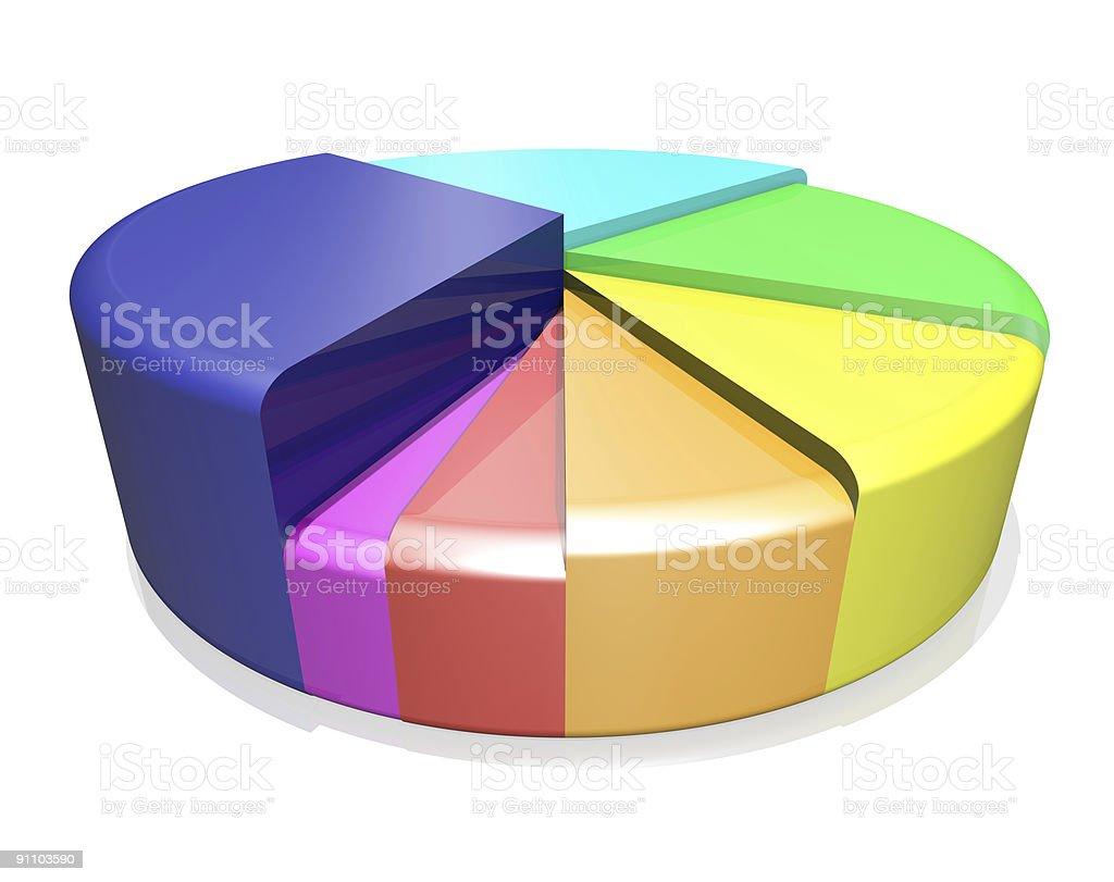 Pie Chart 3D Render stock photo
