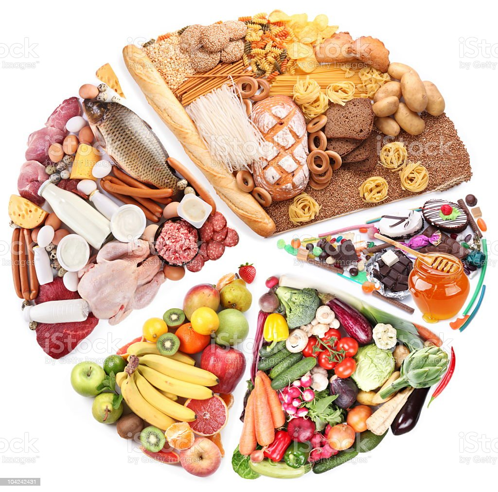 A pie chart concept of a healthy food royalty-free stock photo