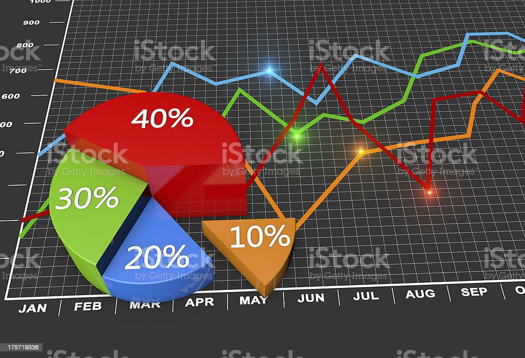 A pie chart graph showing percentages stock photo