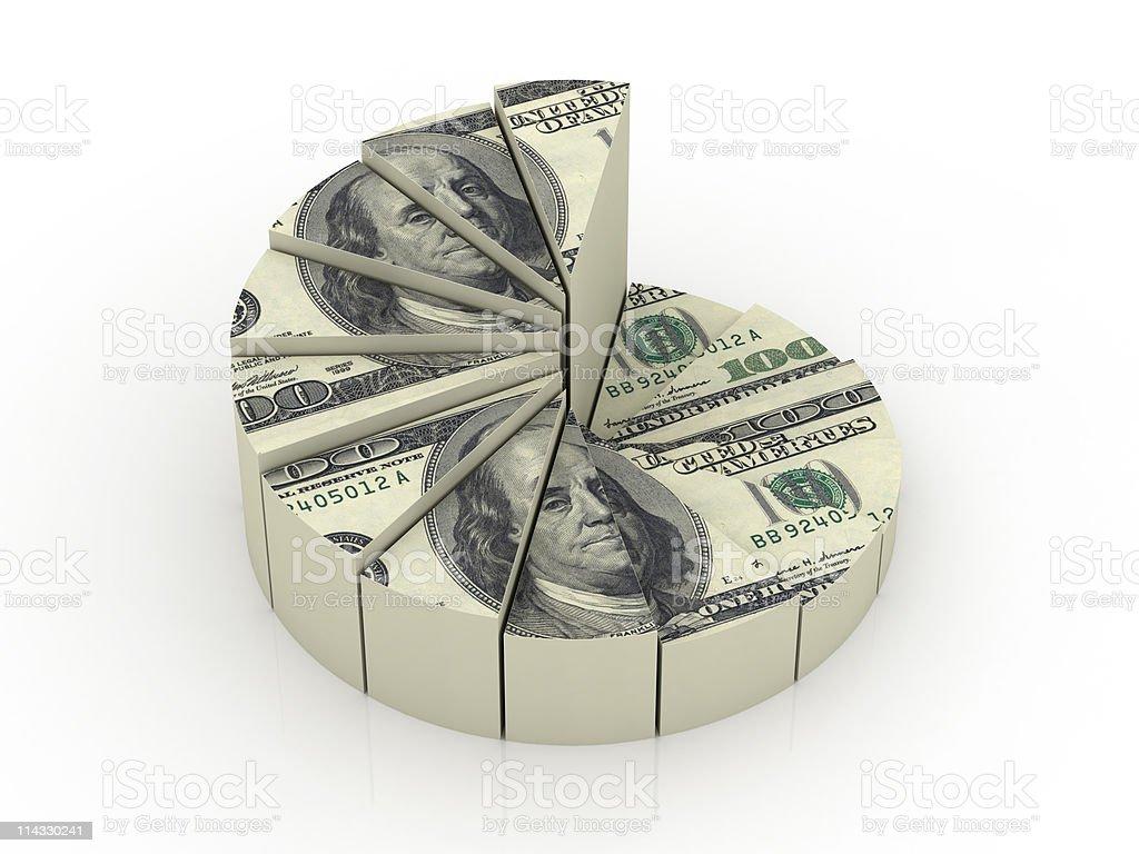 A pie chart made of dollar bills stock photo