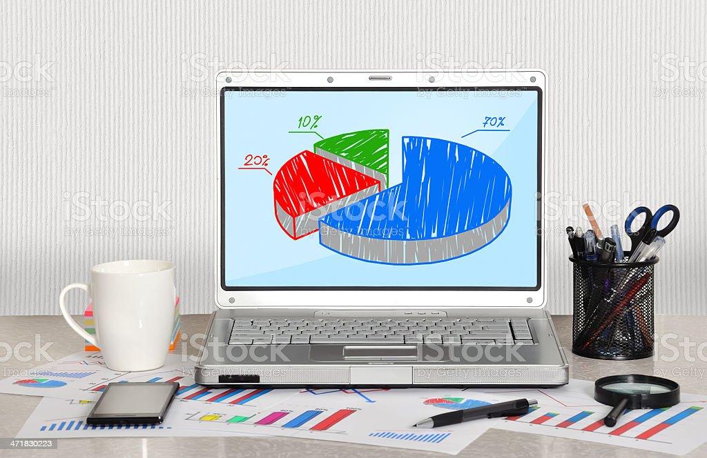 pie chart om screen royalty-free stock photo