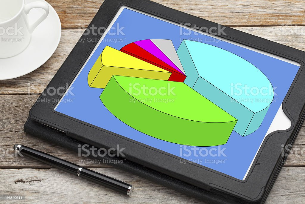 pie chart on digital tablet royalty-free stock photo
