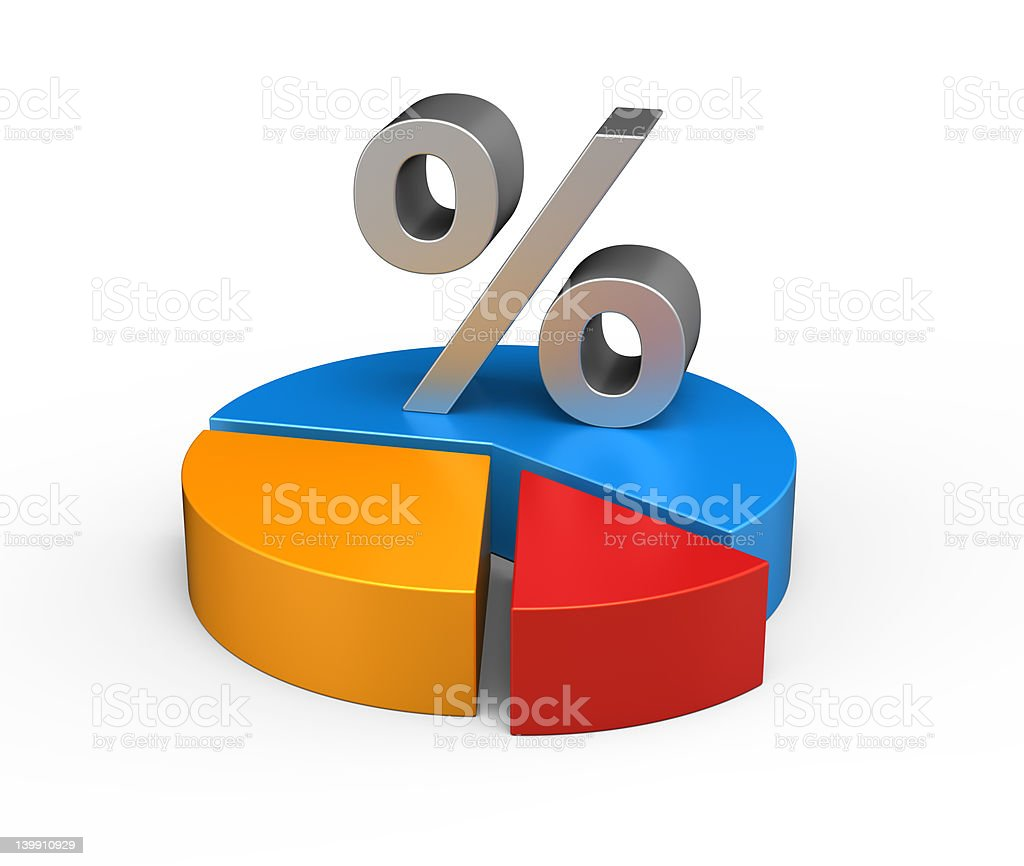 Pie Chart royalty-free stock photo