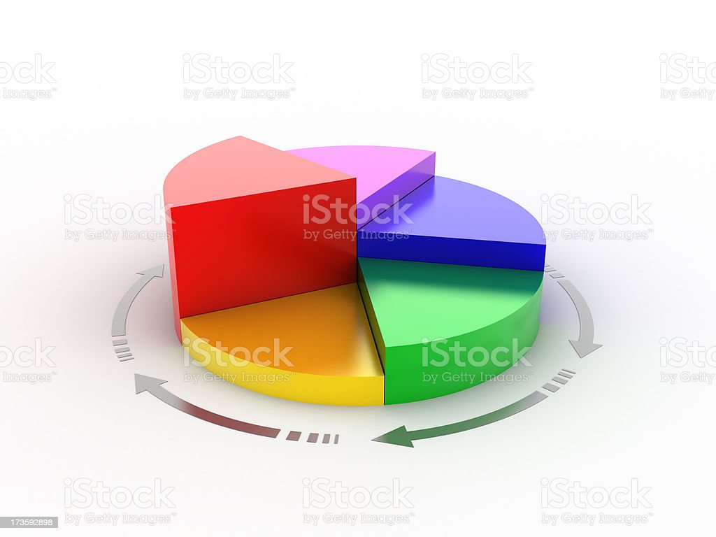 pie chart (decrease ) royalty-free stock photo