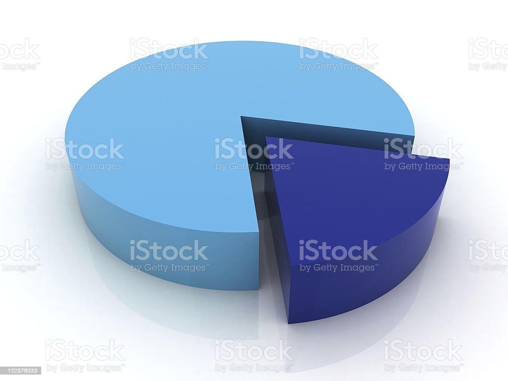 80/20% - Pie Chart Series stock photo
