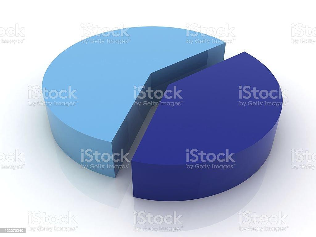 60/40% - Pie Chart Series stock photo