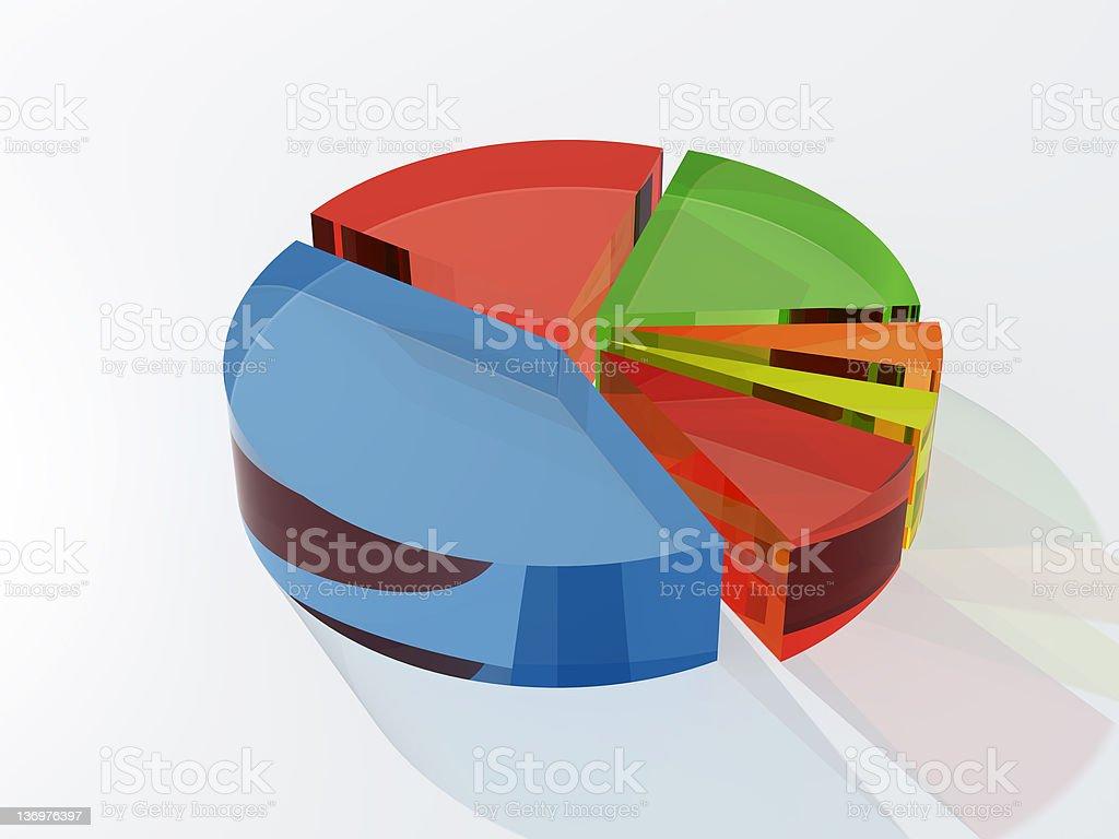pie diagram stock photo