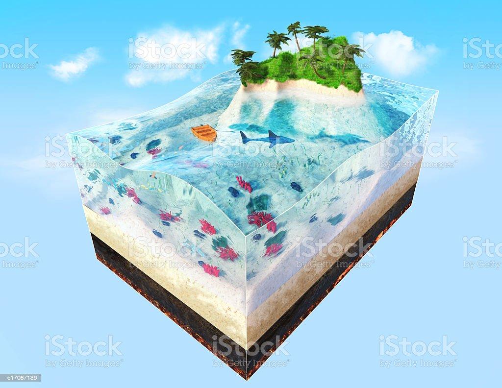 Piece of tropical island. Island cake. stock photo