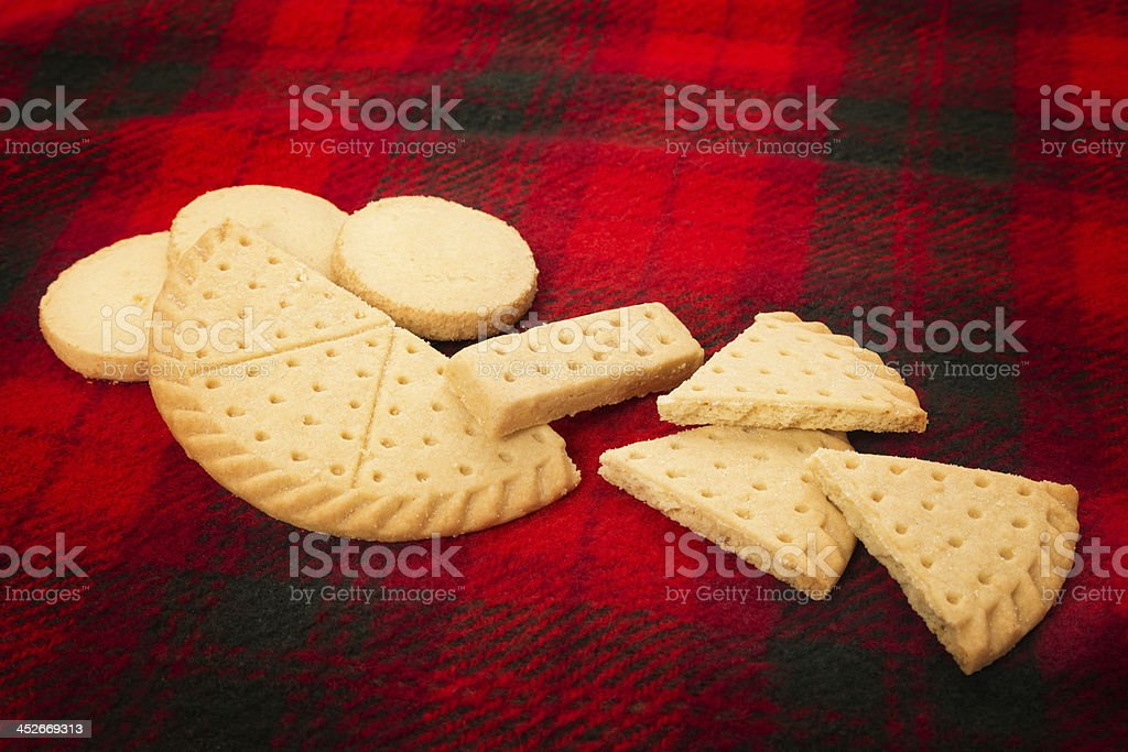 Pieces of shortbread on a red tartan stock photo