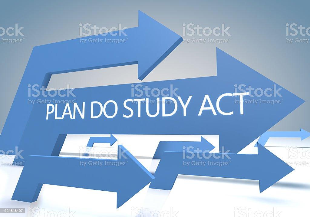 Plan Do Study Act stock photo