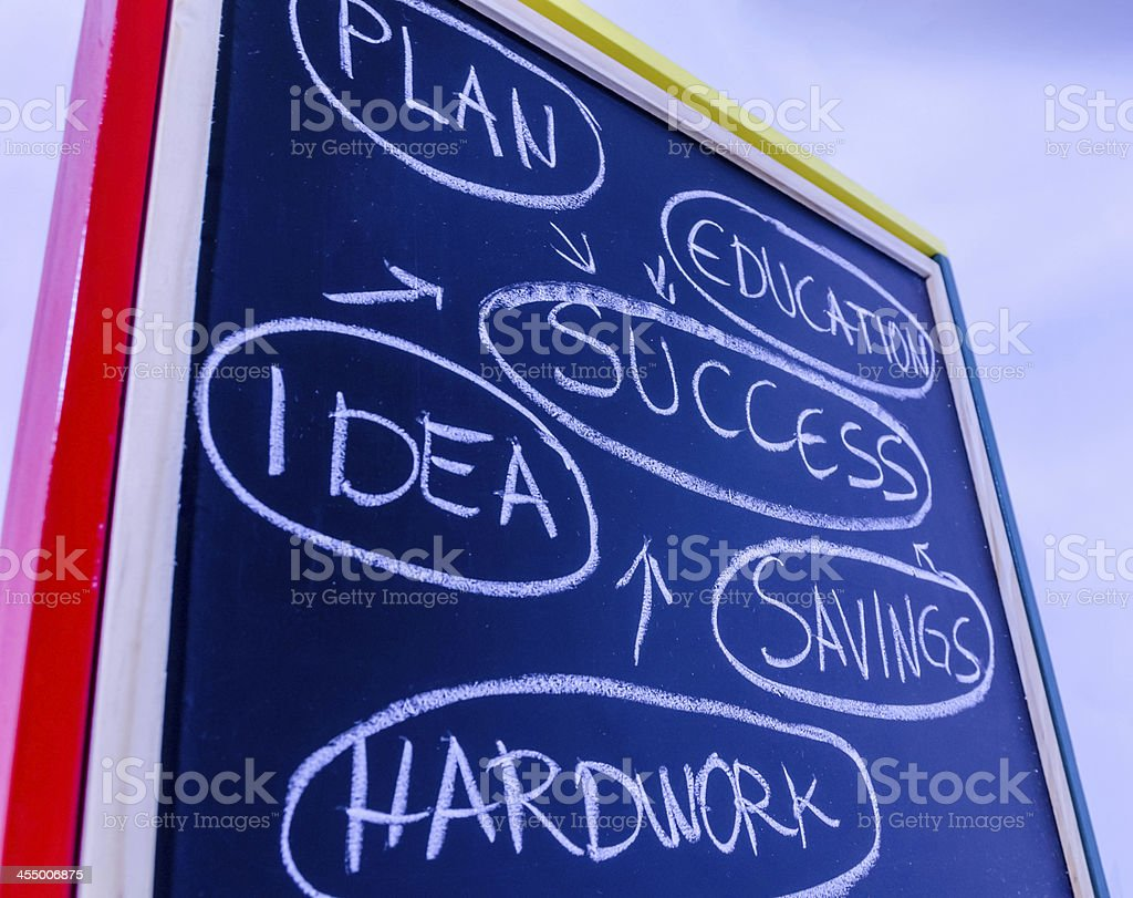 Plan for success. royalty-free stock photo