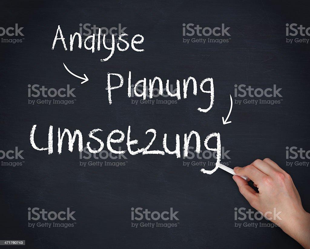 Plan written in german royalty-free stock photo
