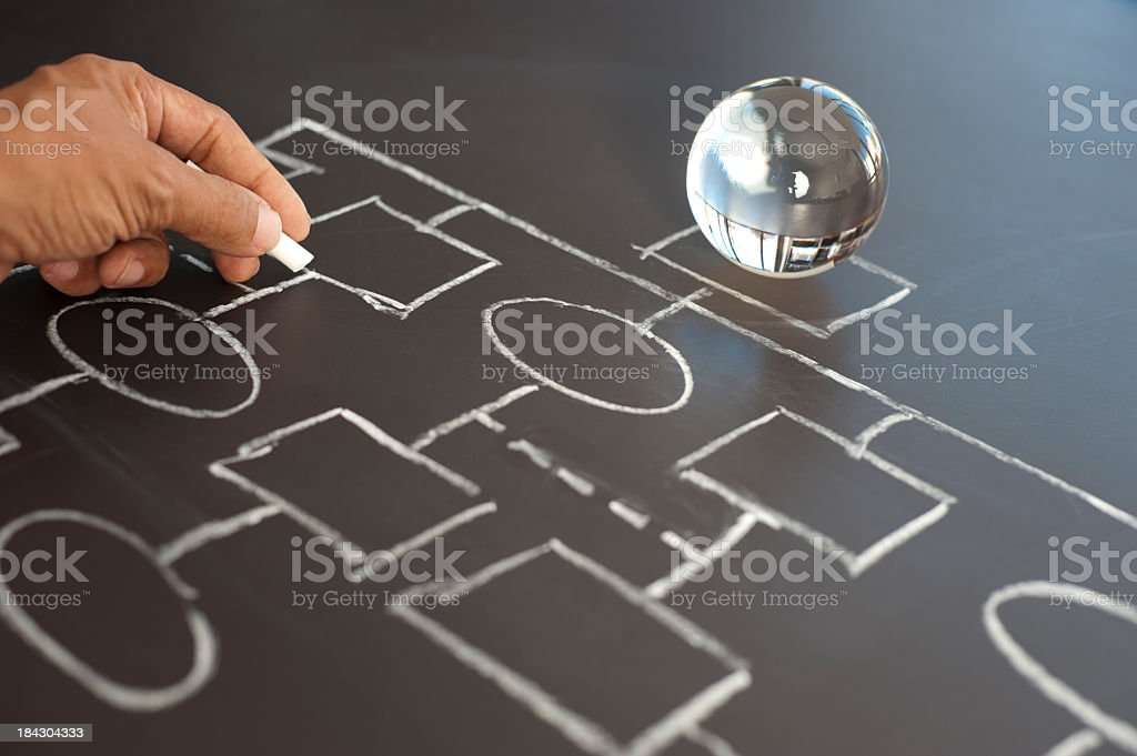 Planning for the future concept royalty-free stock photo
