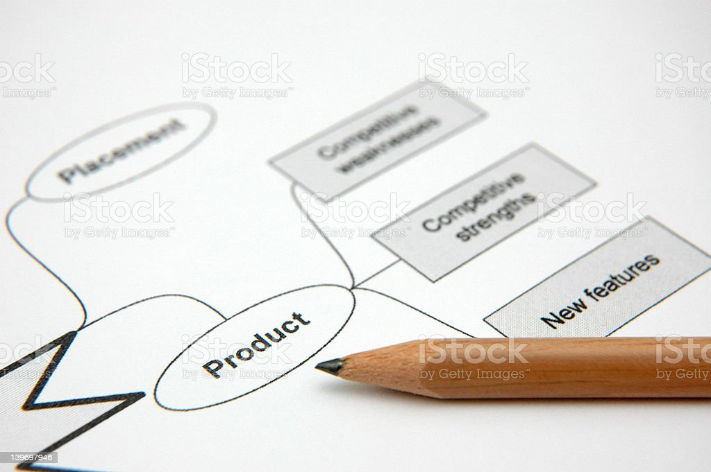 Planning - Marketing Strategy royalty-free stock photo
