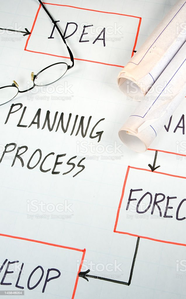 Planning Process royalty-free stock photo