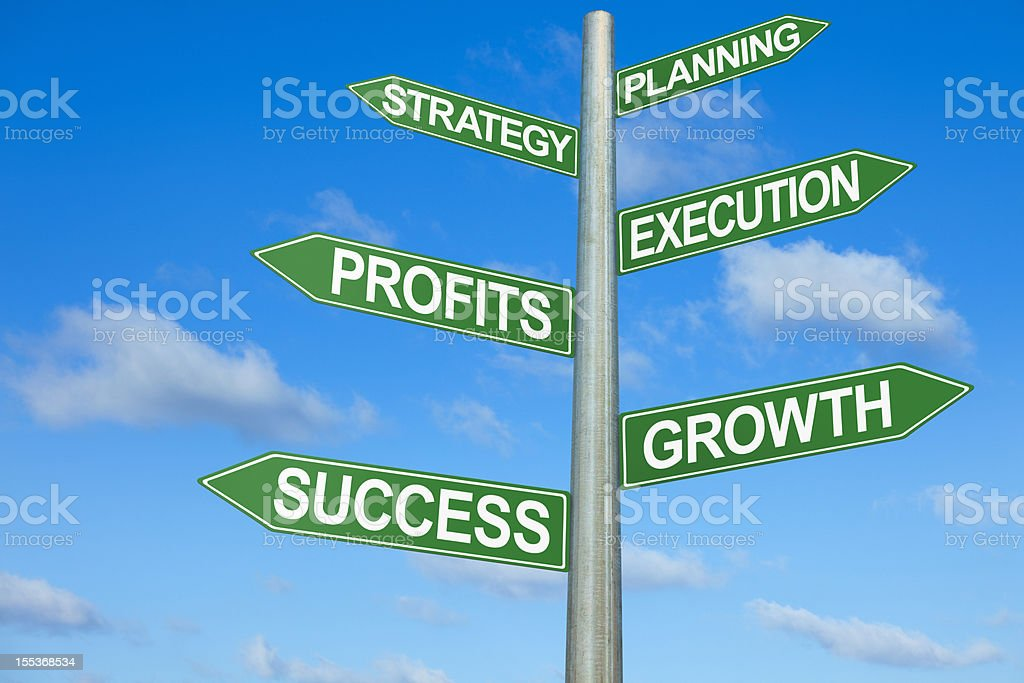 Planning, Strategy, Execution, Profits, Growth, Success Directional Sign stock photo