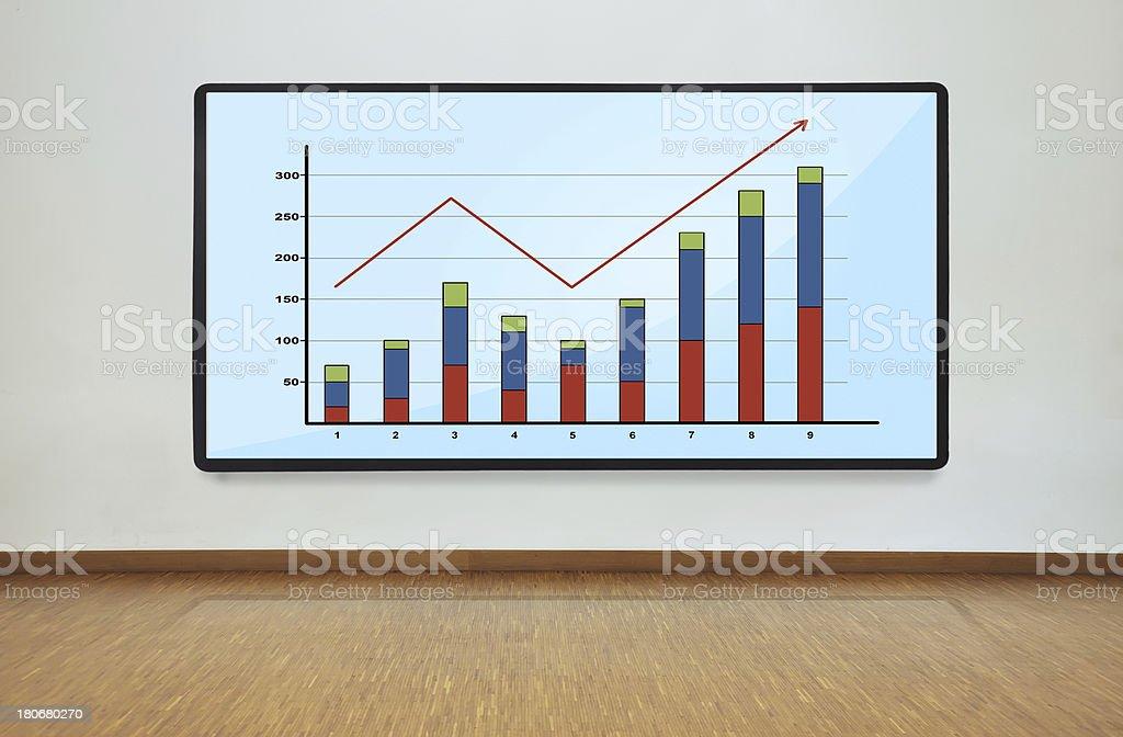 plasma panel with graph royalty-free stock photo