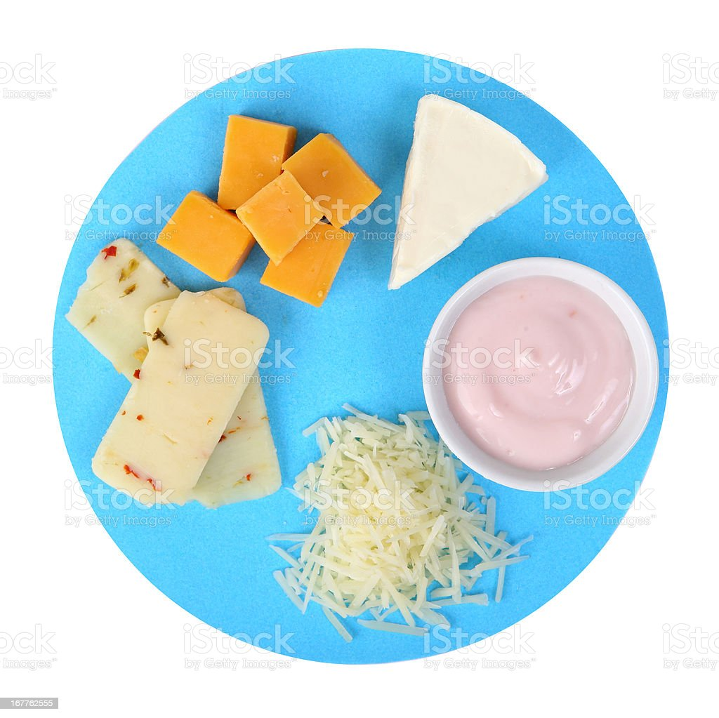 Plate Food Pyramid - Dairy royalty-free stock photo