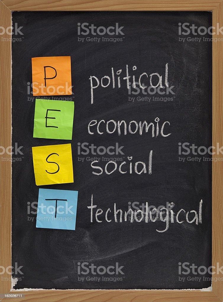 political, economic, social, technological analysis royalty-free stock photo