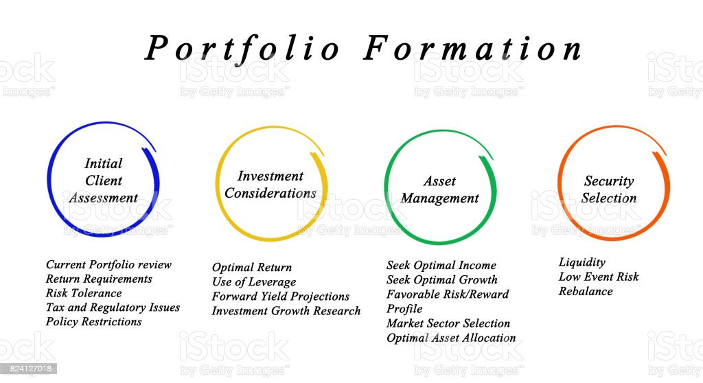 Portfolio Formation stock photo