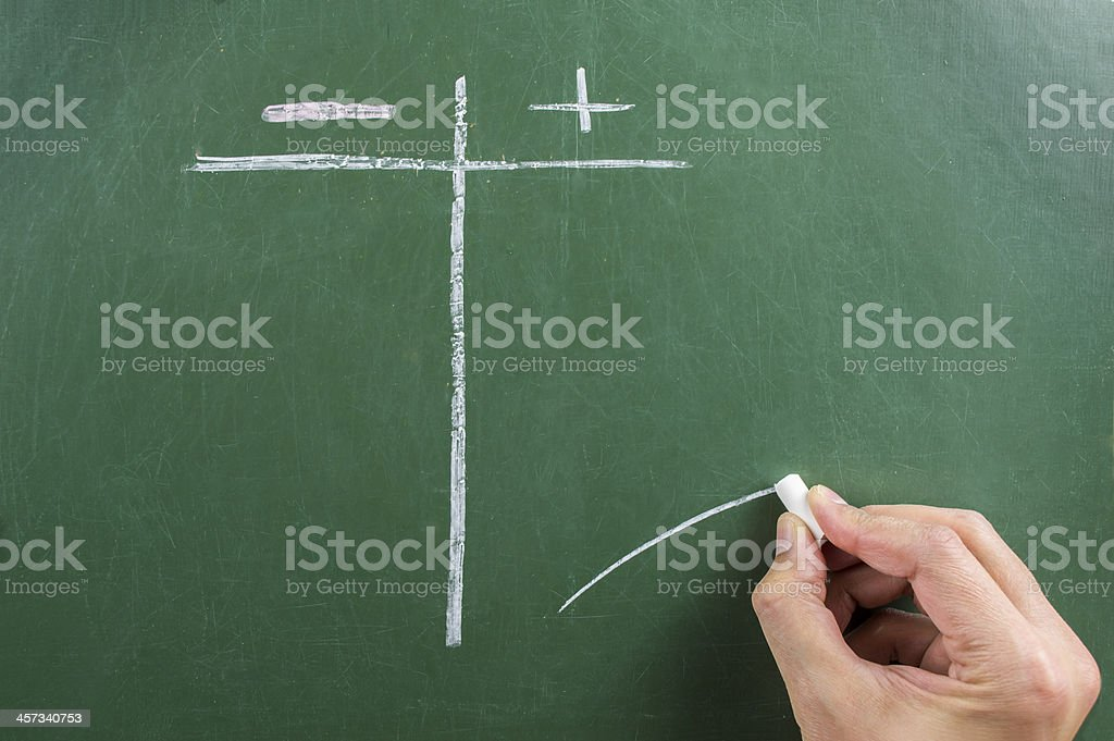 positive and negative stock photo