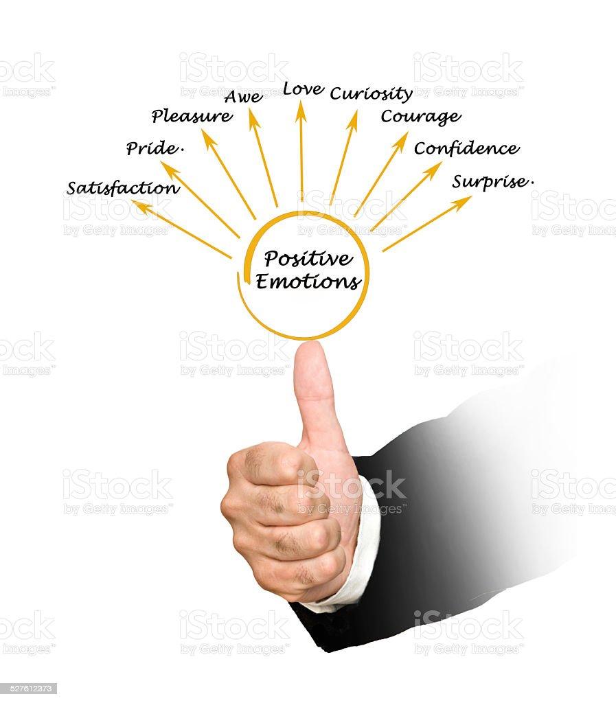 Positive emotions stock photo