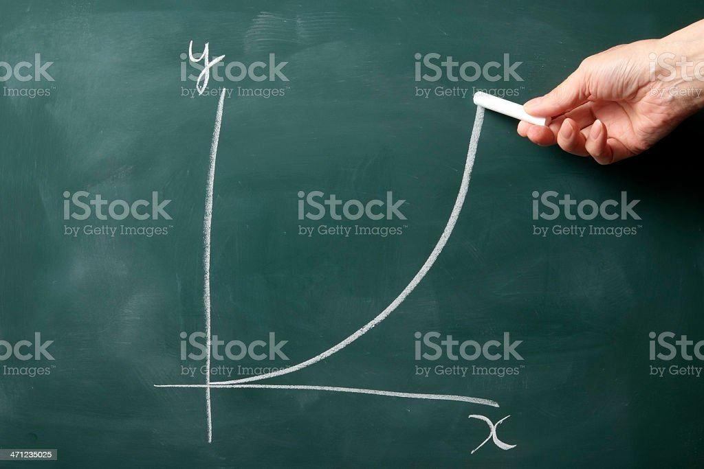Positive growth graph on blackboard royalty-free stock photo