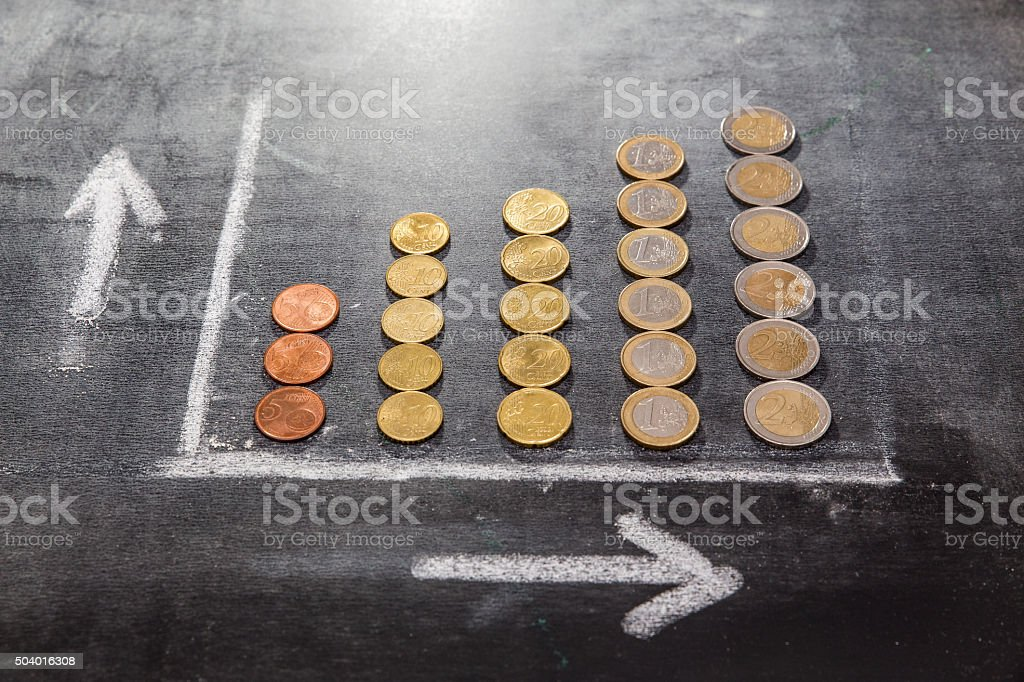 Positive return on investment stock photo