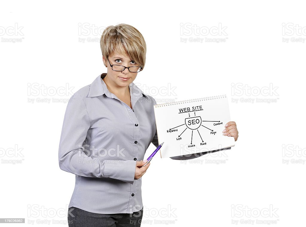 poster with seo scheme royalty-free stock photo