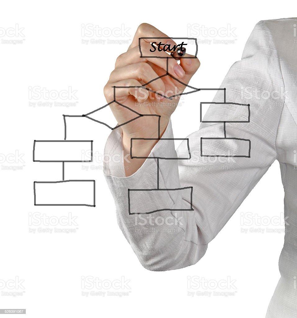 Presentation of flow diagram stock photo