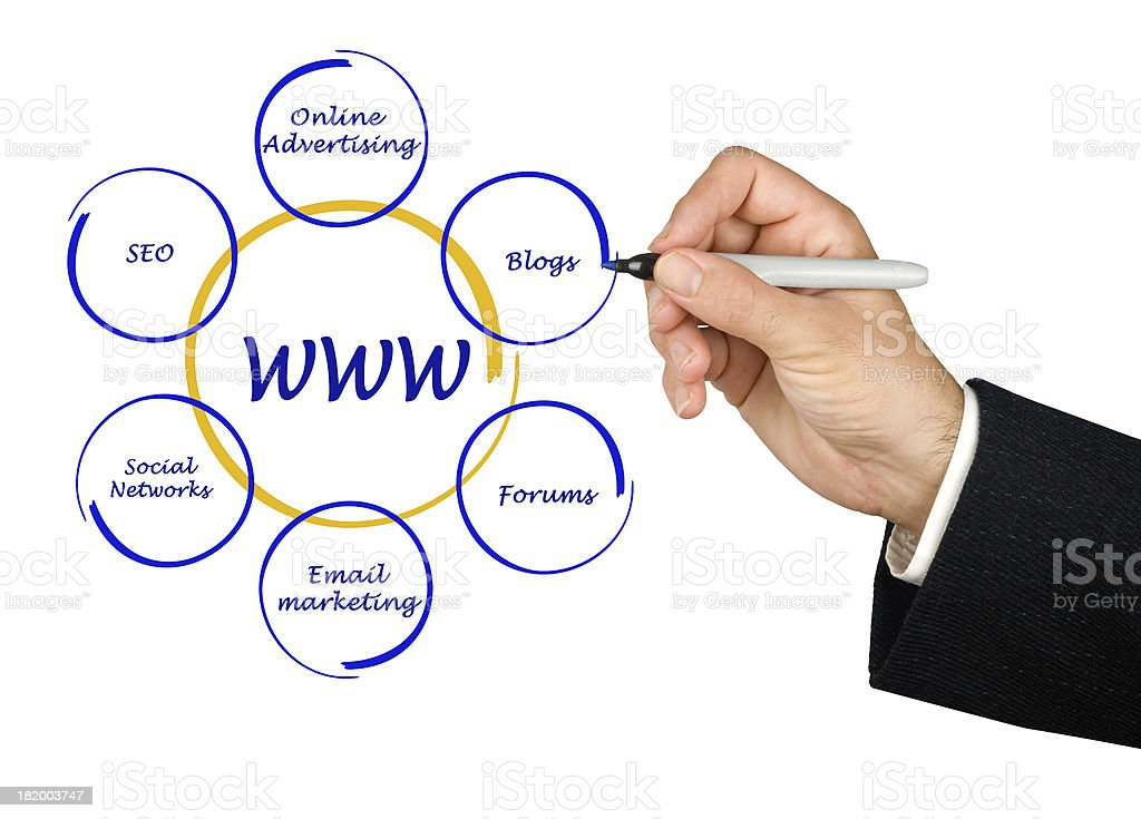 Presentation of world wide web structure stock photo