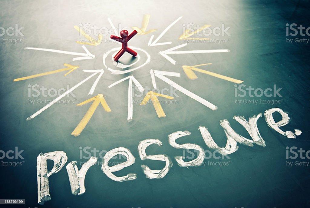 Pressure toward the man. royalty-free stock photo