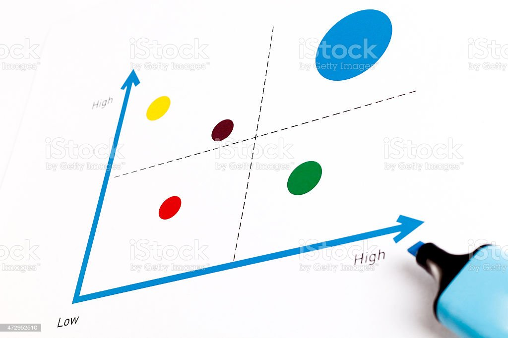 Price - Quality Matrix stock photo